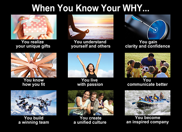 WHY-poster-595 - When you know your WHY